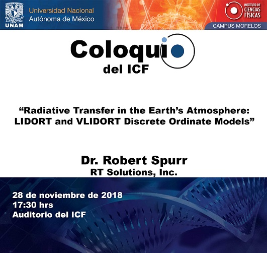 """Radiative Transfer in the Earth's Atmosphere: LIDORT and VLIDORT Discrete Ordinate Models"""